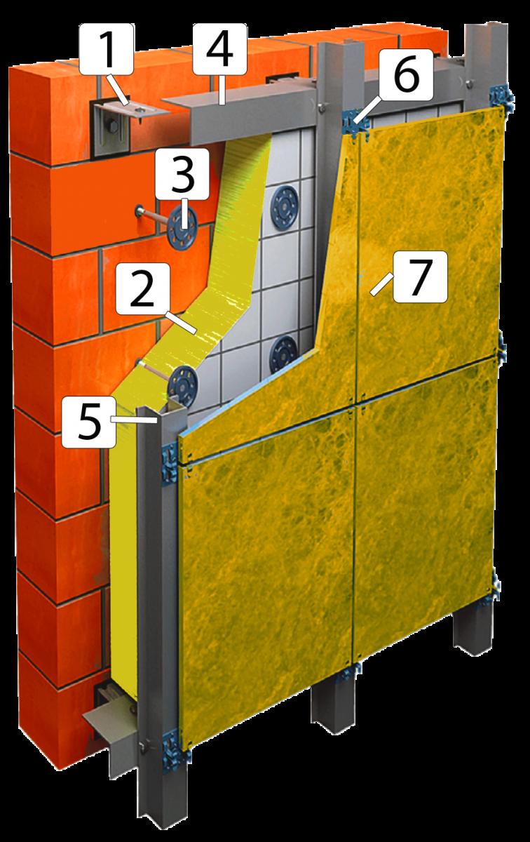 Структурная схема фасадной системы для керамогранита